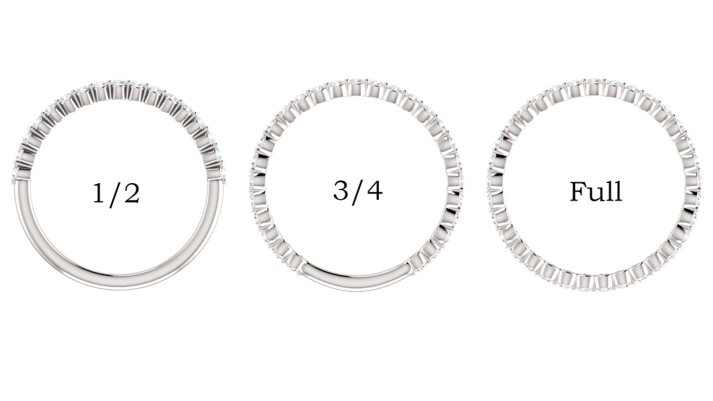 The visual difference between eternity band styles.