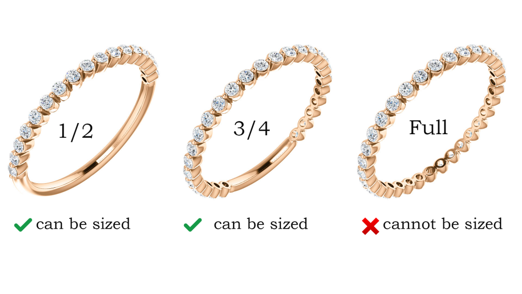 A chart showing which style eternity bands can be sized.