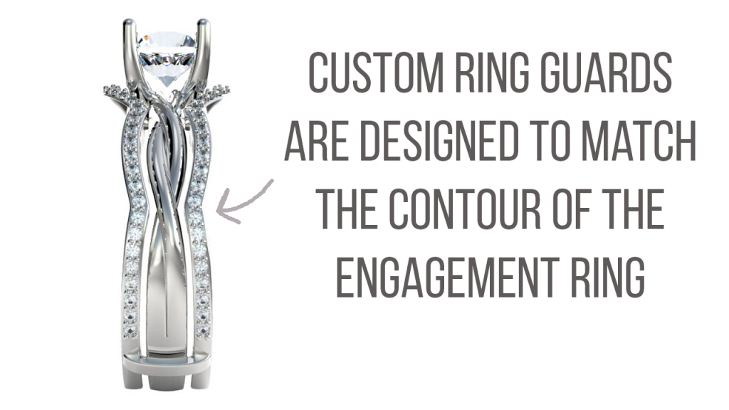 Contoured ring guard