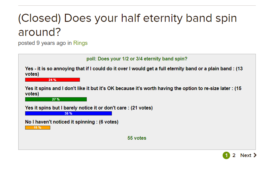 Eternity band spinning poll.